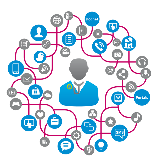 Online User Engagement Solutions